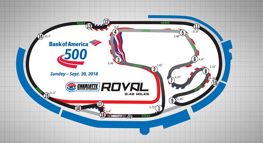 Sponsors 7 >> Charlotte road course: Length and turns revealed | NASCAR.com