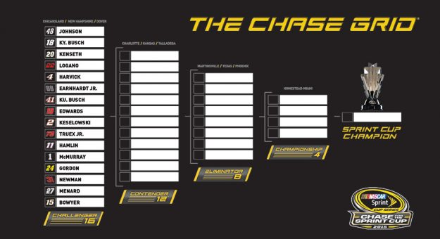graphic about Nascar Chase Grid Printable called staff members Chase predictions Formal Web page Of NASCAR