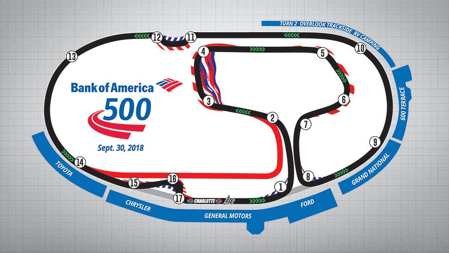 New layout for Charlotte Motor Sdway road course | NASCAR.com on