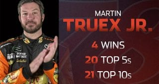 Year in Review: Martin Truex Jr.
