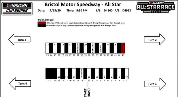 NASCAR All-Star Race pit stall graphic