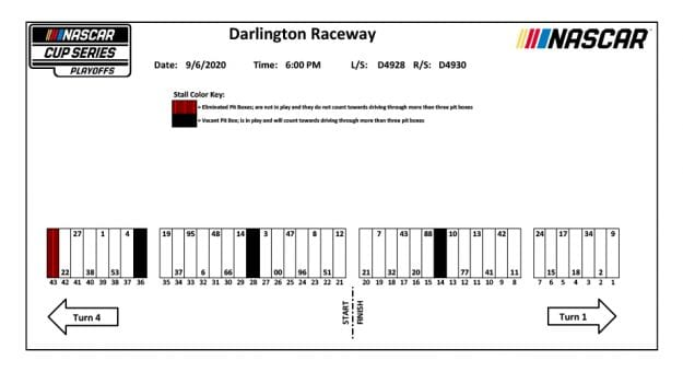 2020 Sept2 Darlington Pit Stalls