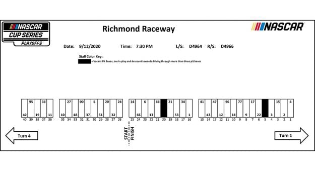 Richmond pit stall assignments