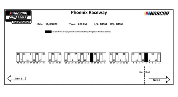 2020nov4 Phoenix Pit Stalls