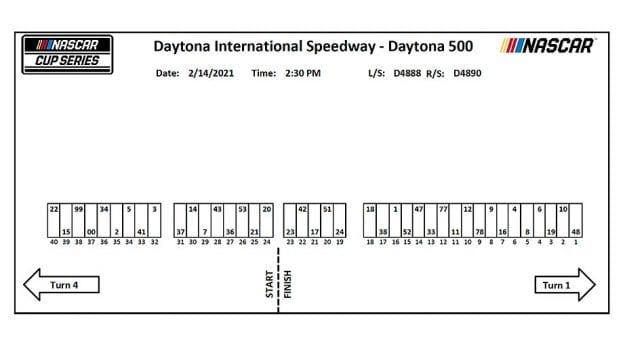 2021 Feb11 Daytona 500 Pit Stalls Main Image