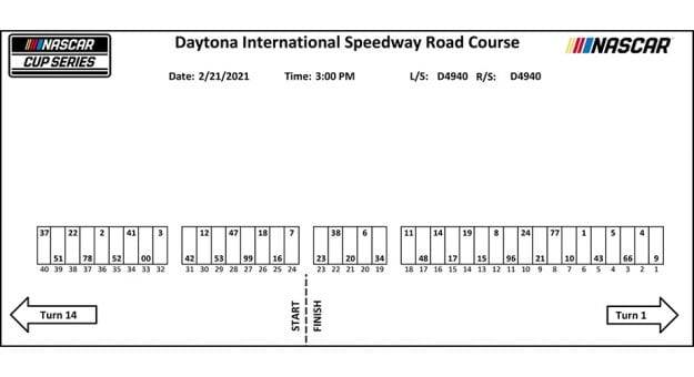 NASCAR Daytona Road Course pit stall assignments
