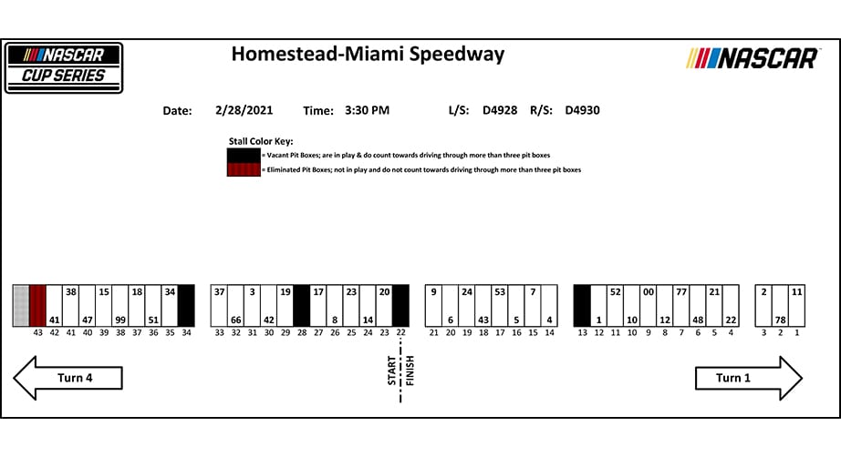 NASCAR Cup Series Miami pit stall assignments | NASCAR