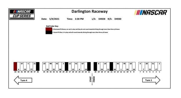 2021may5 Darlington Pit Stalls