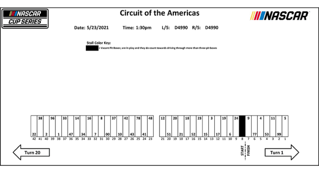 Circuit of The Americas pit stall assignments