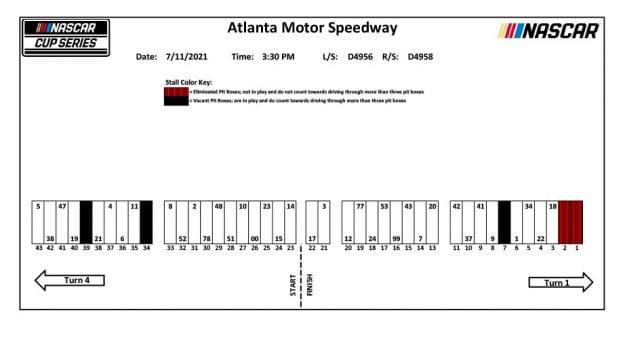 2021july7 Atlanta Pit Stalls
