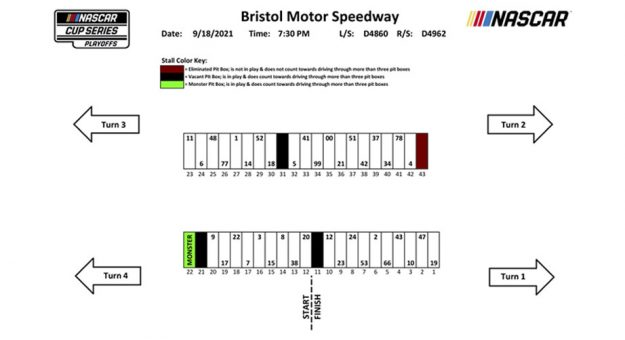 Pit Stall Assignments Bristol