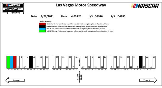 Las Vegas pit stall assignments