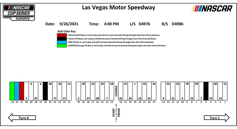 Las Vegas NASCAR Cup Series pit stall assignments - NASCAR