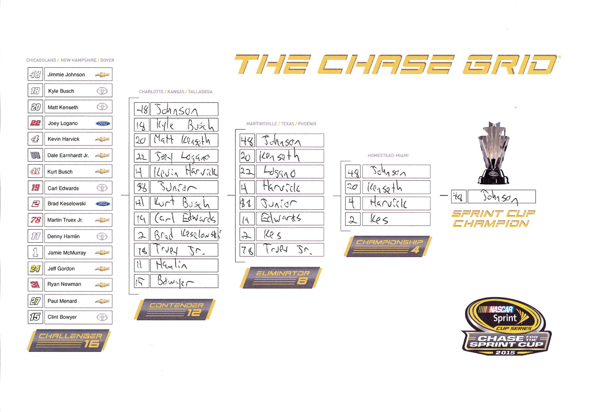 graphic regarding Nascar Chase Grid Printable named personnel Chase predictions Formal Website Of NASCAR